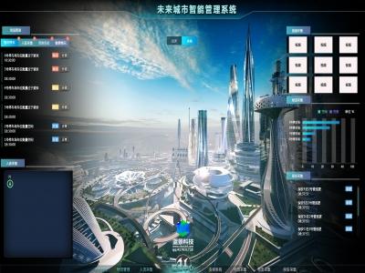 大数据可视化智能管理系统